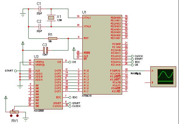 利用单片机和a/d转换器设计一个测量系统,可以实现一个可变的模拟电压