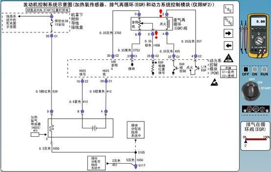 -汽车发动机电控系统仿真实验