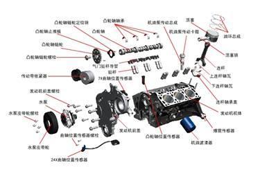 超复杂结构缸体
