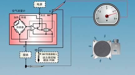 6,压敏电阻式进气压力传感器的结构特点和工作原理 进气歧管的真空度