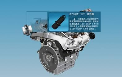 图7进气温度传感器安装位置-电子信息工程系 汽车构造仿真实验高清图片